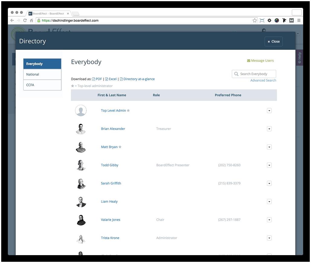 Board Development: board profiles