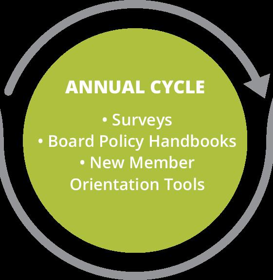 board portal: annual board meeting