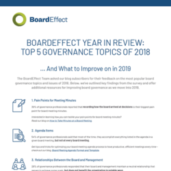 BoardEffect Year In Review