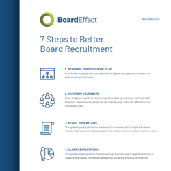 Board Succession Planning Kit