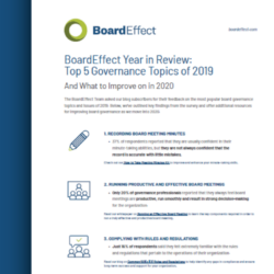 BoardEffect Year In Review 2019 - 2020
